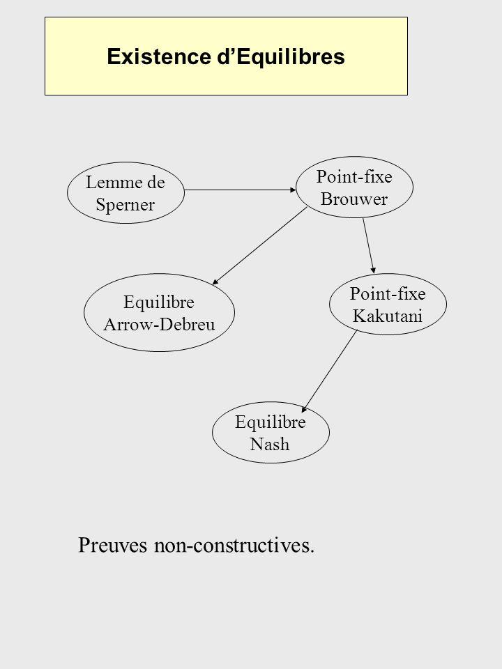 Existence dEquilibres Lemme de Sperner Point-fixe Brouwer Equilibre Arrow-Debreu Point-fixe Kakutani Equilibre Nash Preuves non-constructives.