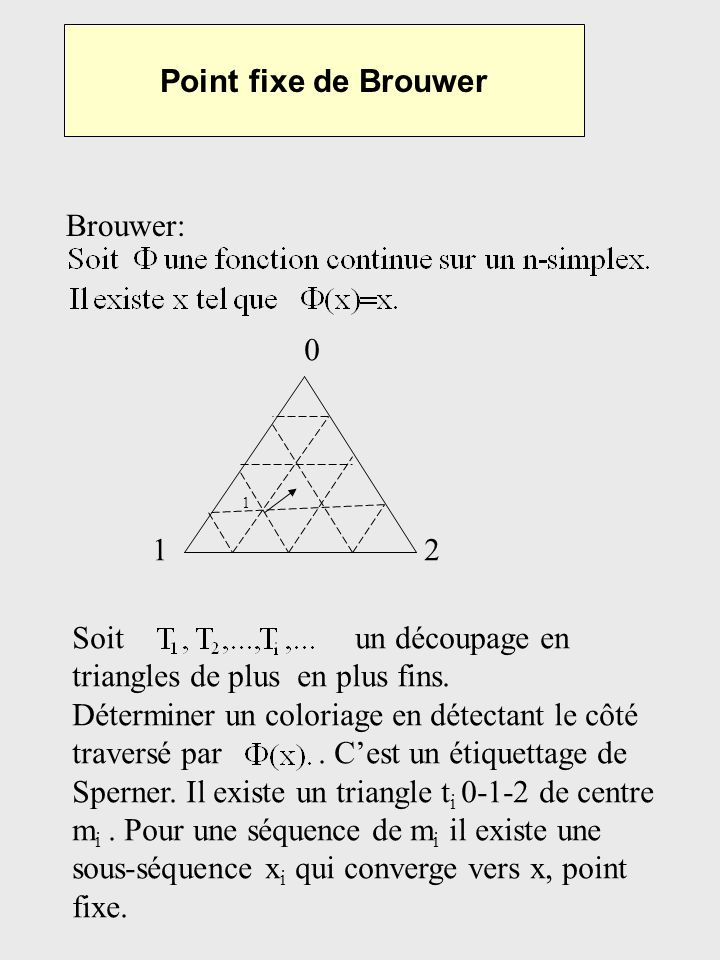 Point fixe de Brouwer Brouwer: 0 12 Soit un découpage en triangles de plus en plus fins. Déterminer un coloriage en détectant le côté traversé par. Ce