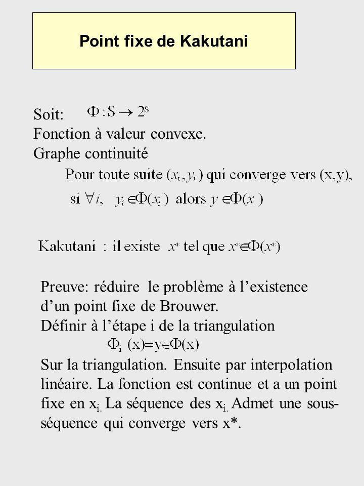 Point fixe de Kakutani Soit: Fonction à valeur convexe. Graphe continuité Preuve: réduire le problème à lexistence dun point fixe de Brouwer. Définir