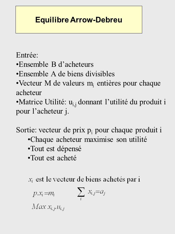 Equilibre Arrow-Debreu Entrée: Ensemble B dacheteurs Ensemble A de biens divisibles Vecteur M de valeurs m i entières pour chaque acheteur Matrice Uti