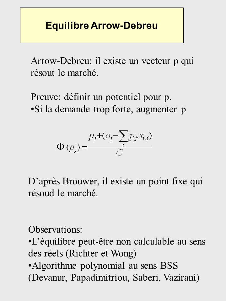 Equilibre Arrow-Debreu Arrow-Debreu: il existe un vecteur p qui résout le marché. Preuve: définir un potentiel pour p. Si la demande trop forte, augme