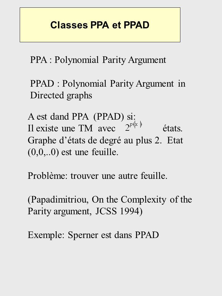 Classes PPA et PPAD PPA : Polynomial Parity Argument PPAD : Polynomial Parity Argument in Directed graphs A est dand PPA (PPAD) si: Il existe une TM a
