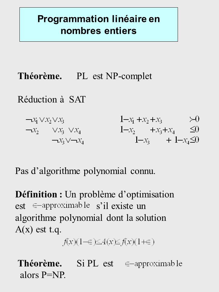 Programmation linéaire en nombres entiers Théorème. PL est NP-complet Réduction à SAT Pas dalgorithme polynomial connu. Définition : Un problème dopti
