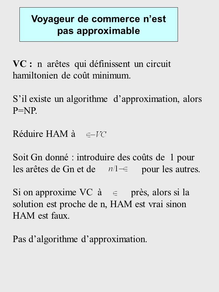 Voyageur de commerce nest pas approximable VC : n arêtes qui définissent un circuit hamiltonien de coût minimum. Sil existe un algorithme dapproximati