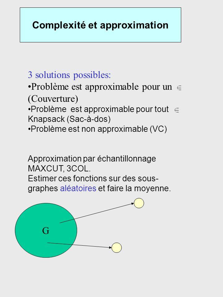 Complexité et approximation 3 solutions possibles: Problème est approximable pour un (Couverture) Problème est approximable pour tout Knapsack (Sac-à-