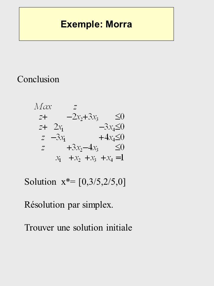 Exemple: Morra Conclusion Solution x*= [0,3/5,2/5,0] Résolution par simplex. Trouver une solution initiale