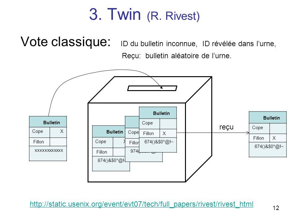 12 3. Twin (R. Rivest) Vote classique: ID du bulletin inconnue, ID révélée dans lurne, Reçu: bulletin aléatoire de lurne. Bulletin Cope X Fillon 874()