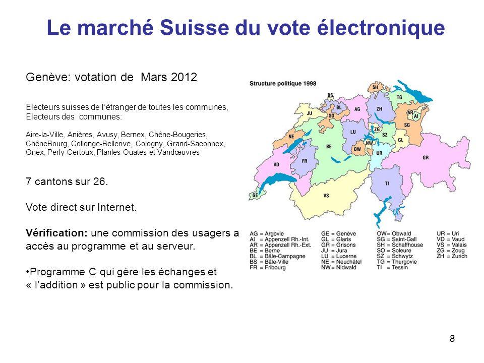 8 Le marché Suisse du vote électronique Genève: votation de Mars 2012 Electeurs suisses de létranger de toutes les communes, Electeurs des communes: A