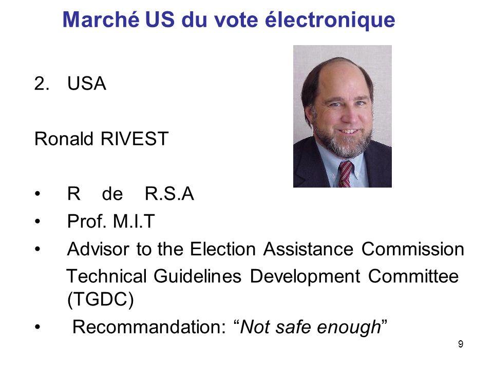 20 Conclusion 1.Vote électronique et Vote vérifiable 2.TWIN (R.
