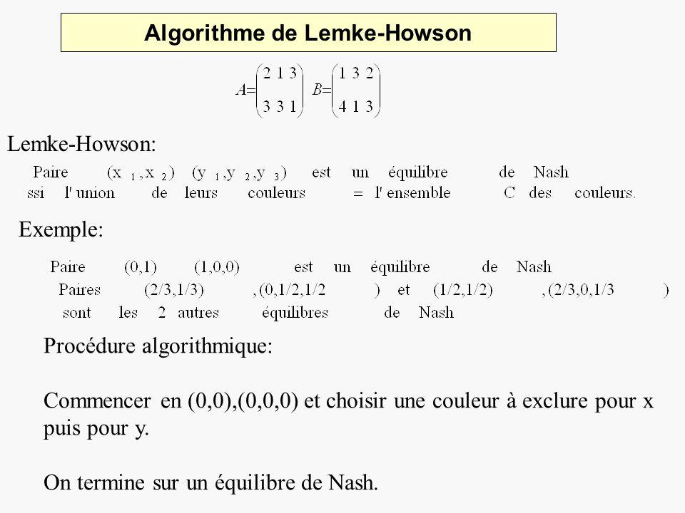 Algorithme de Lemke-Howson Lemke-Howson: Exemple: Procédure algorithmique: Commencer en (0,0),(0,0,0) et choisir une couleur à exclure pour x puis pou