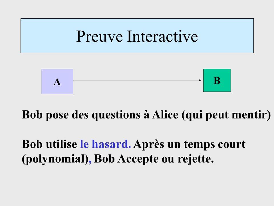Preuve Interactive A B Bob pose des questions à Alice (qui peut mentir) Bob utilise le hasard. Après un temps court (polynomial), Bob Accepte ou rejet