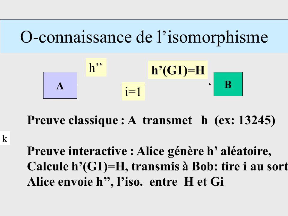 O-connaissance de lisomorphisme A B Preuve classique : A transmet h (ex: 13245) Preuve interactive : Alice génère h aléatoire, Calcule h(G1)=H, transmis à Bob: tire i au sort Alice envoie h, liso.