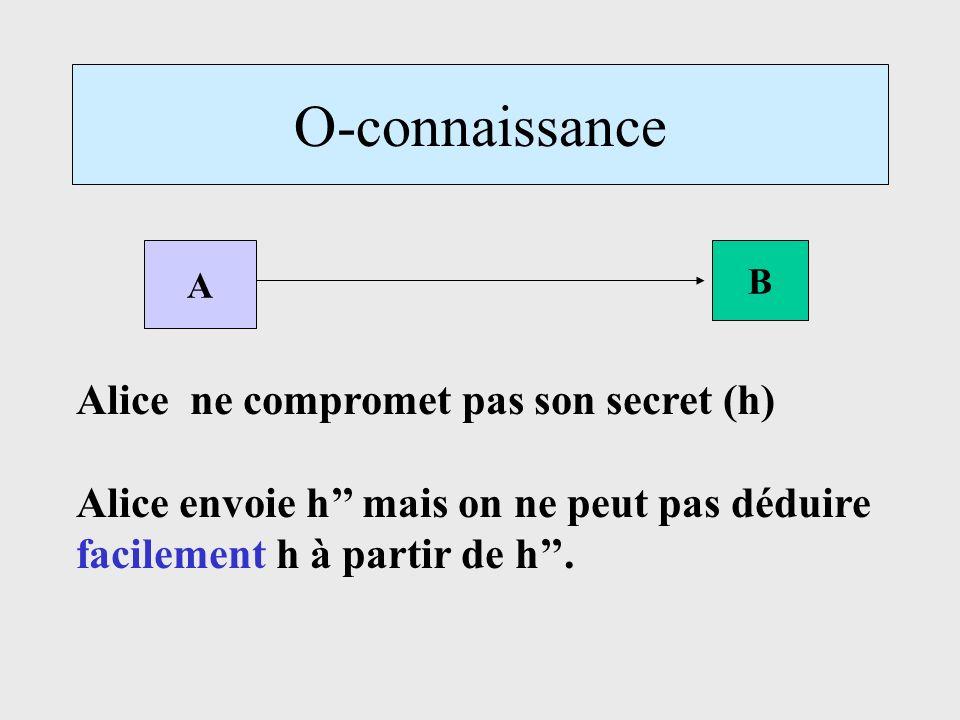 O-connaissance A B Alice ne compromet pas son secret (h) Alice envoie h mais on ne peut pas déduire facilement h à partir de h.