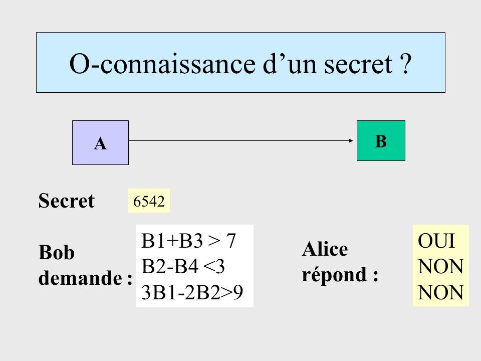 O-connaissance dun secret ? A B Secret Bob demande : 6542 B1+B3 > 7 B2-B4 <3 3B1-2B2>9 OUI NON Alice répond :