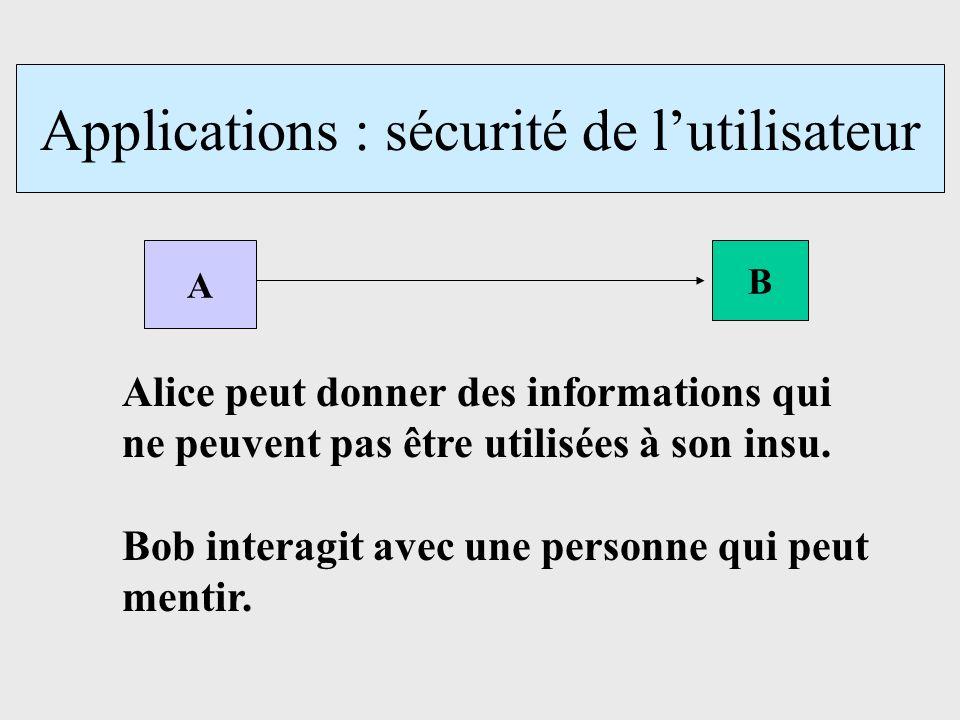 Applications : sécurité de lutilisateur A B Alice peut donner des informations qui ne peuvent pas être utilisées à son insu. Bob interagit avec une pe