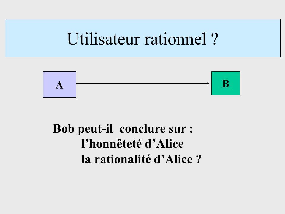Utilisateur rationnel ? A B Bob peut-il conclure sur : lhonnêteté dAlice la rationalité dAlice ?