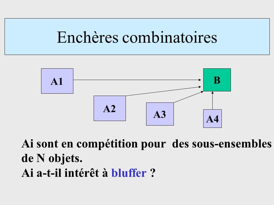 Enchères combinatoires A1 B Ai sont en compétition pour des sous-ensembles de N objets. Ai a-t-il intérêt à bluffer ? A2 A3 A4