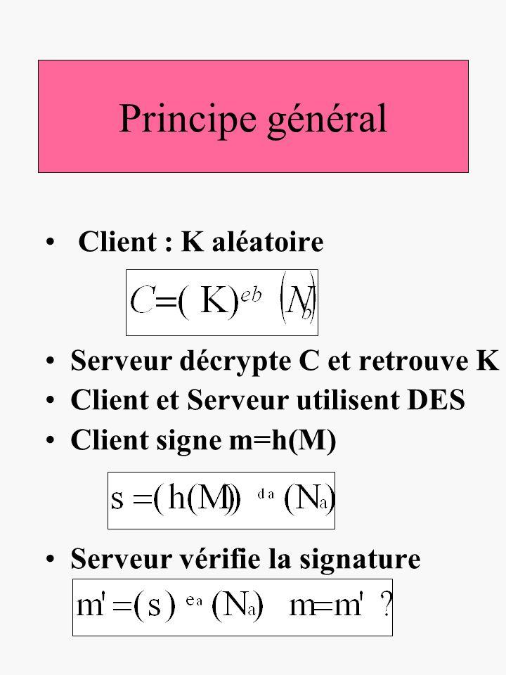 Principe général Client : K aléatoire Serveur décrypte C et retrouve K Client et Serveur utilisent DES Client signe m=h(M) Serveur vérifie la signatur