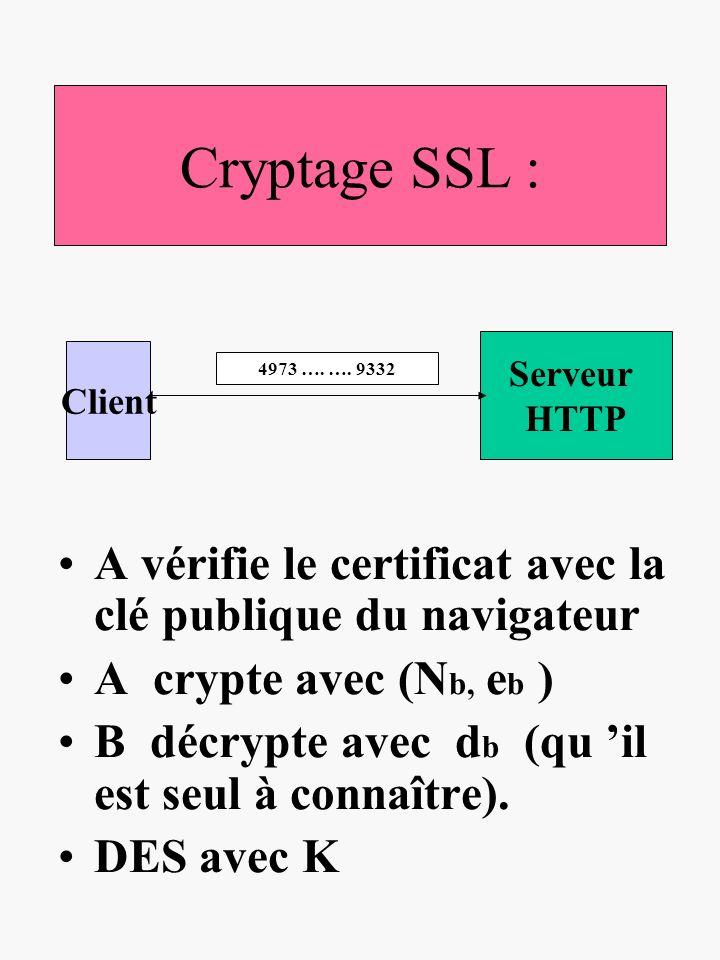 Cryptage SSL : A vérifie le certificat avec la clé publique du navigateur A crypte avec (N b, e b ) B décrypte avec d b (qu il est seul à connaître).
