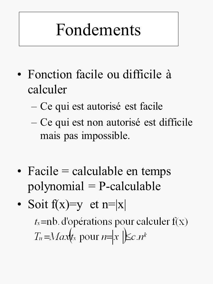 Fondements Fonction facile ou difficile à calculer –Ce qui est autorisé est facile –Ce qui est non autorisé est difficile mais pas impossible. Facile