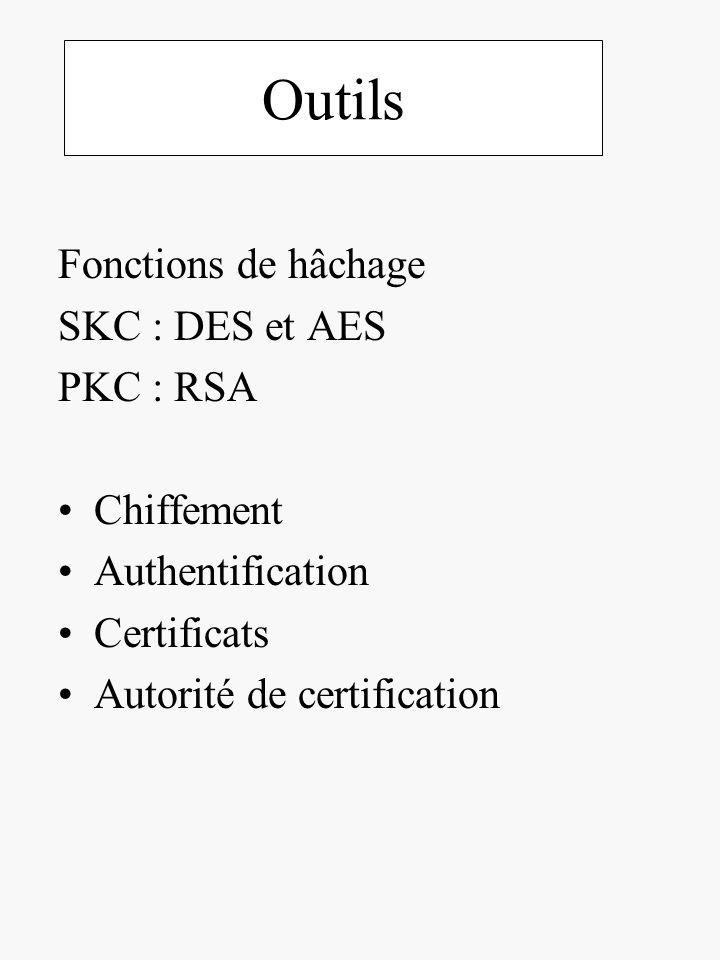 Outils Fonctions de hâchage SKC : DES et AES PKC : RSA Chiffement Authentification Certificats Autorité de certification