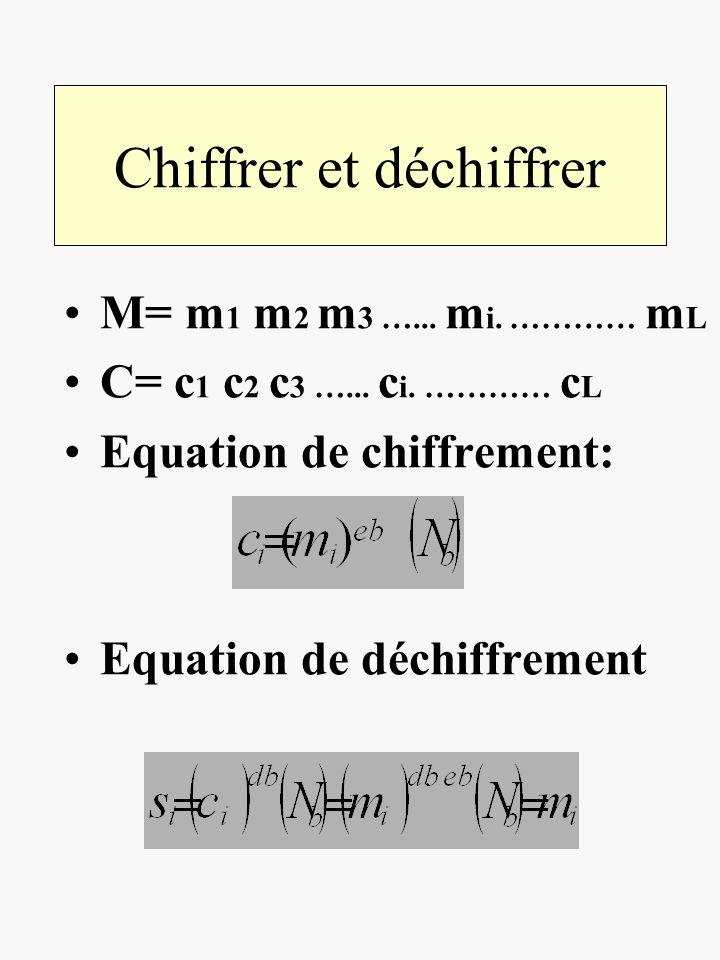 Chiffrer et déchiffrer M= m 1 m 2 m 3 …... m i. ………… m L C= c 1 c 2 c 3 …... c i. ………… c L Equation de chiffrement: Equation de déchiffrement