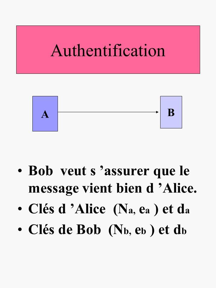 Authentification Bob veut s assurer que le message vient bien d Alice. Clés d Alice (N a, e a ) et d a Clés de Bob (N b, e b ) et d b A B