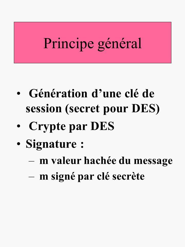 Principe général Génération dune clé de session (secret pour DES) Crypte par DES Signature : – m valeur hachée du message – m signé par clé secrète