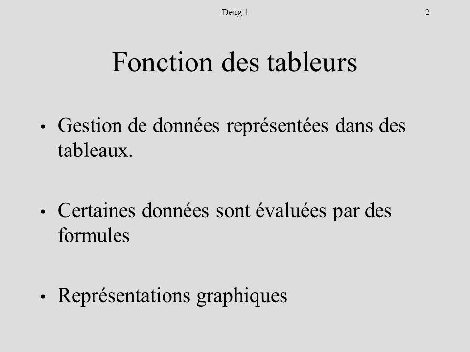 2Deug 1 Insertion de tableaux Statistiques Exemple: Notes dexamen