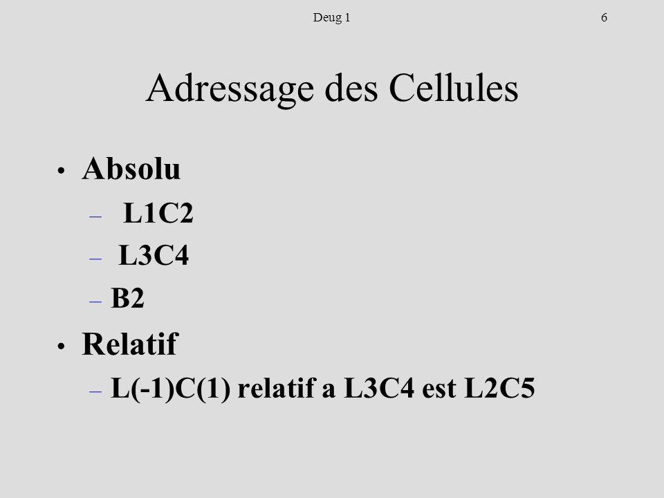 7Deug 1 Contenu des cellules Donnée – texte – nombre – booléen Formule – =MOYENNE(B1:C1)