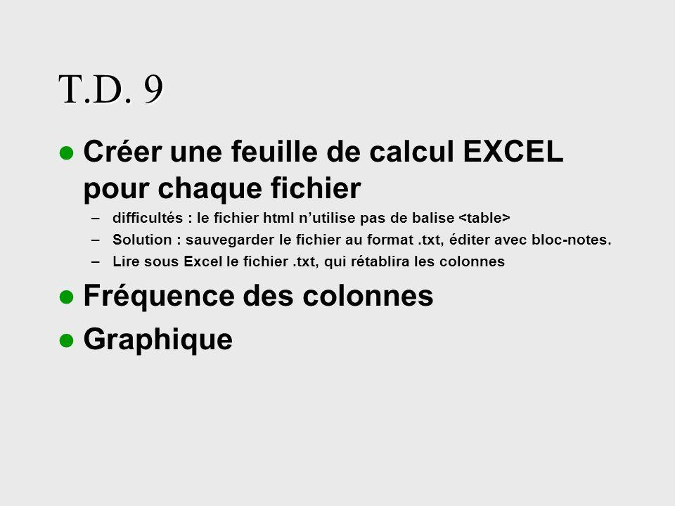 T.D. 9 Créer une feuille de calcul EXCEL pour chaque fichier –difficultés : le fichier html nutilise pas de balise –Solution : sauvegarder le fichier
