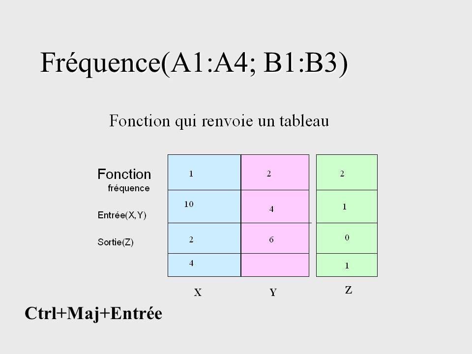 Fréquence(A1:A4; B1:B3) Ctrl+Maj+Entrée