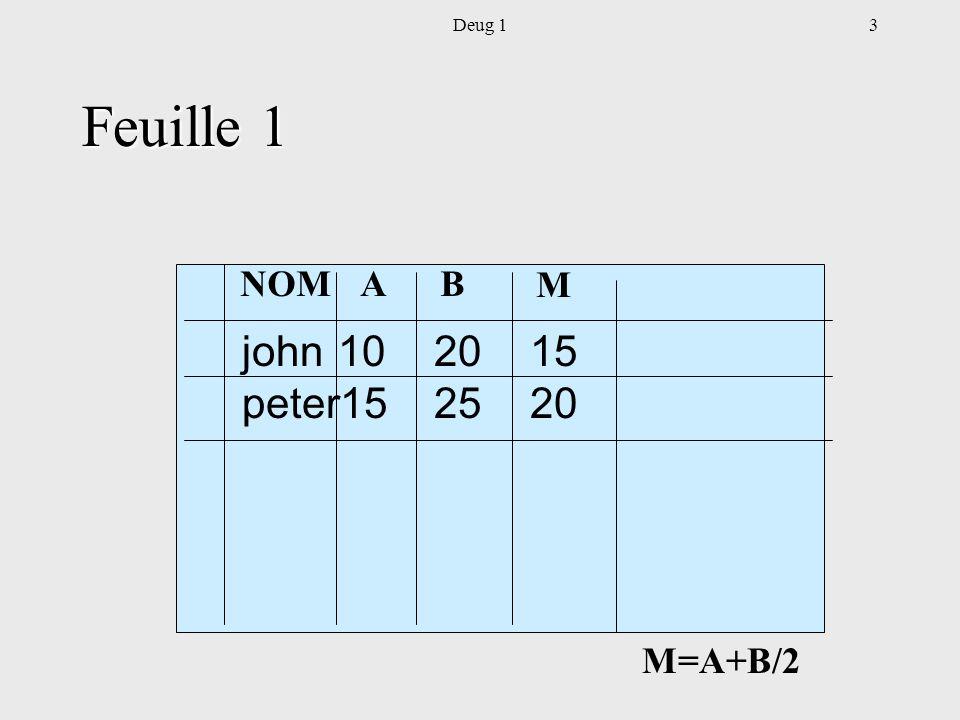 3Deug 1 Feuille 1 john102015 peter152520 AB M NOM M=A+B/2
