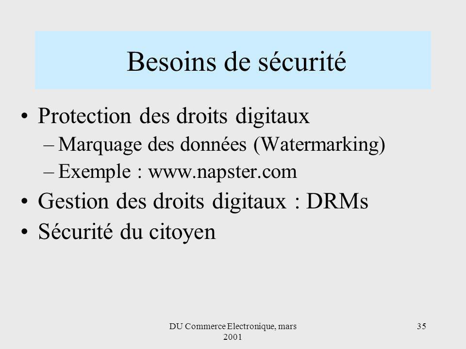 DU Commerce Electronique, mars 2001 35 Besoins de sécurité Protection des droits digitaux –Marquage des données (Watermarking) –Exemple : www.napster.com Gestion des droits digitaux : DRMs Sécurité du citoyen