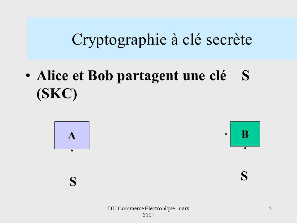 DU Commerce Electronique, mars 2001 5 Cryptographie à clé secrète Alice et Bob partagent une clé S (SKC) A B S S
