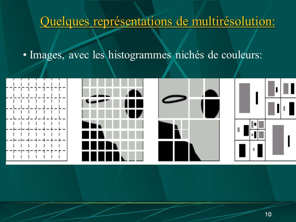 10 Quelques représentations de multirésolution: Images, avec les histogrammes nichés de couleurs: