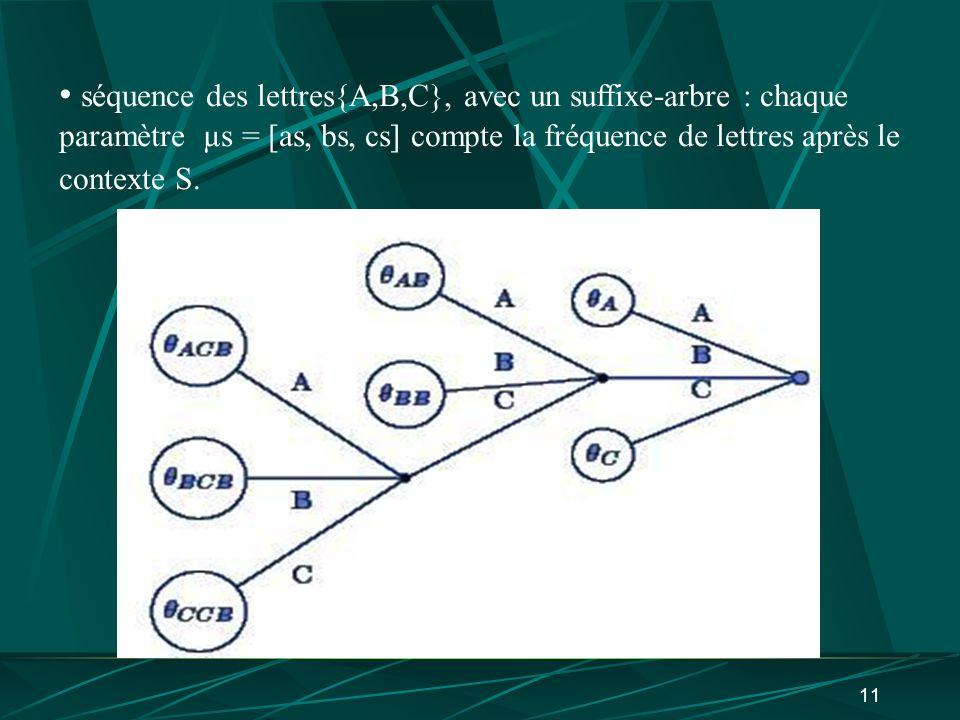 11 séquence des lettres{A,B,C}, avec un suffixe-arbre : chaque paramètre µs = [as, bs, cs] compte la fréquence de lettres après le contexte S.