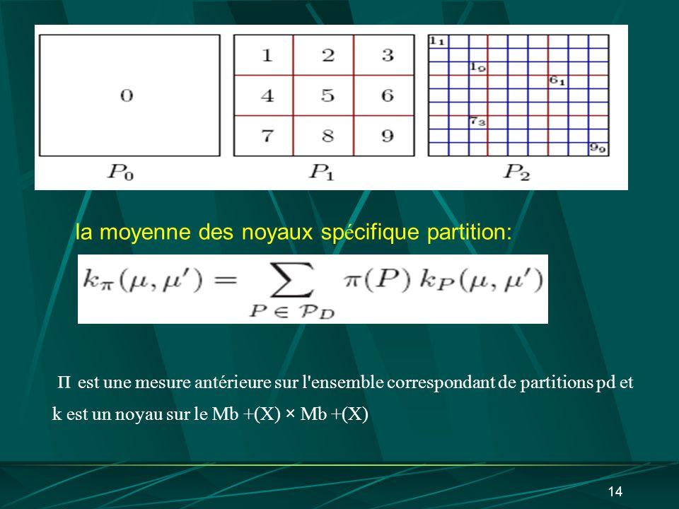 14 la moyenne des noyaux sp é cifique partition: п est une mesure antérieure sur l'ensemble correspondant de partitions pd et k est un noyau sur le Mb