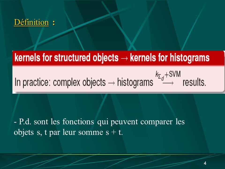 5 objectif - on propose une famille des noyaux pour les objets structur é s qui est bas é e sur le paradigme ensembles des components.(d é composer chaque objet complexe en histogramme simple de ses composants).