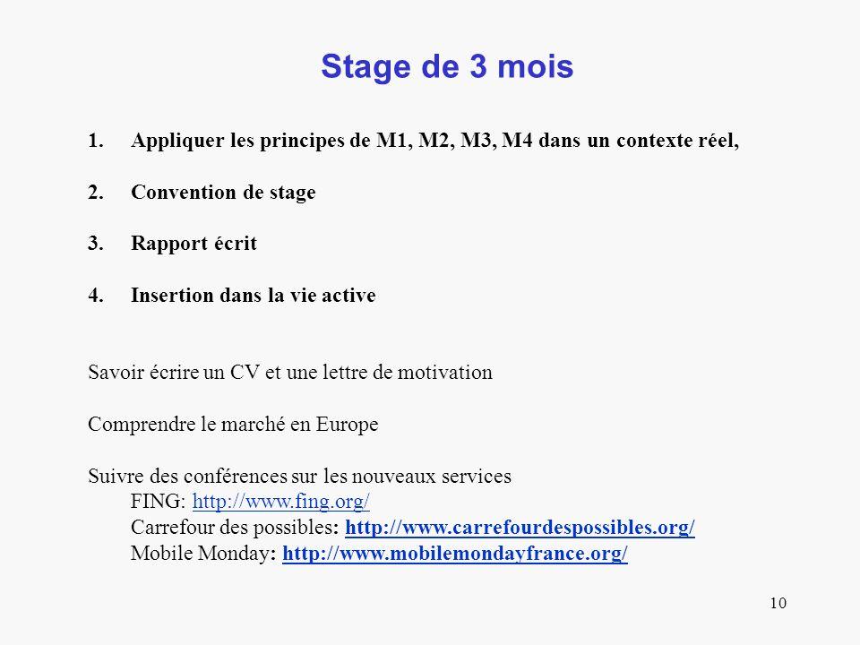 10 Stage de 3 mois 1.Appliquer les principes de M1, M2, M3, M4 dans un contexte réel, 2.Convention de stage 3.Rapport écrit 4.Insertion dans la vie active Savoir écrire un CV et une lettre de motivation Comprendre le marché en Europe Suivre des conférences sur les nouveaux services FING: http://www.fing.org/http://www.fing.org/ Carrefour des possibles: http://www.carrefourdespossibles.org/http://www.carrefourdespossibles.org/ Mobile Monday: http://www.mobilemondayfrance.org/http://www.mobilemondayfrance.org/