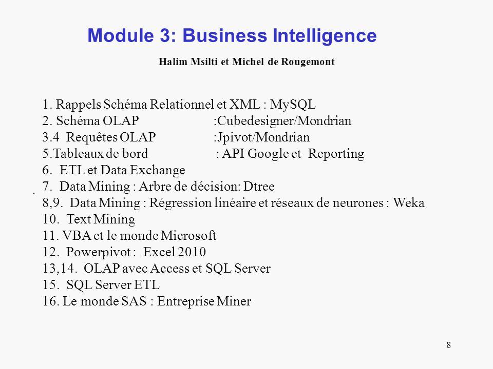 9 Module 4: Management et Droit 1.Economie Numérique Repères et définitions Economie des télécoms et des réseaux Evaluation des investissements numériques Tarification des biens et services numériques Modèles d entreprises, e-business et commerce électronique 2.