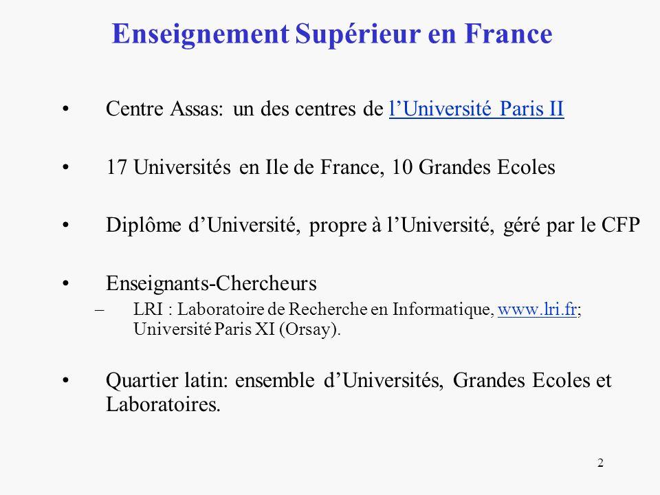2 Centre Assas: un des centres de lUniversité Paris IIlUniversité Paris II 17 Universités en Ile de France, 10 Grandes Ecoles Diplôme dUniversité, pro