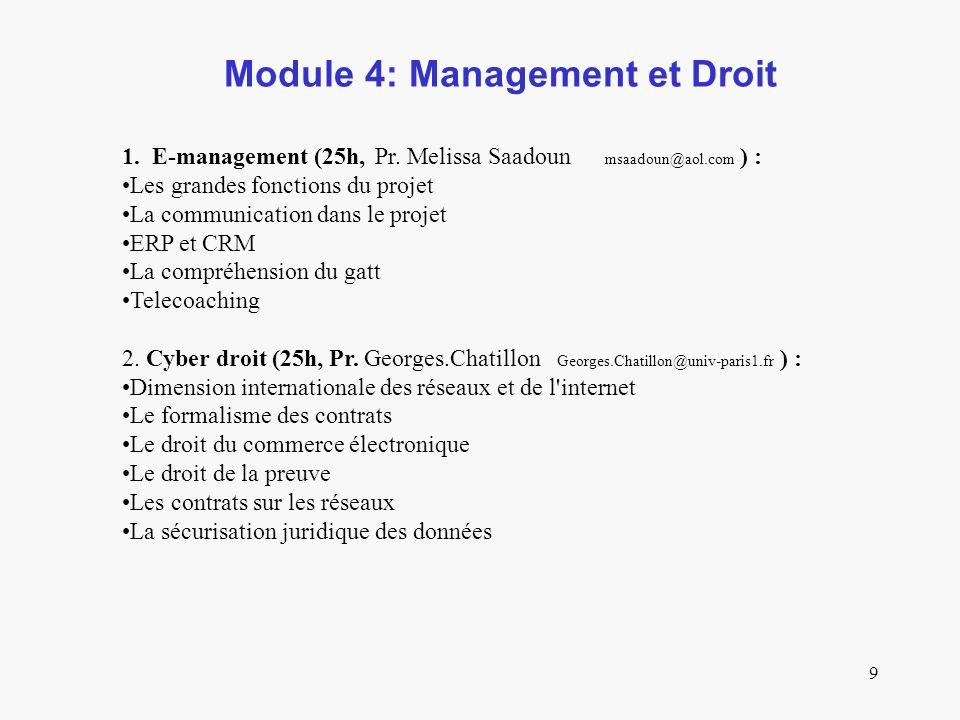 9 Module 4: Management et Droit 1. E-management (25h, Pr. Melissa Saadoun msaadoun@aol.com ) : Les grandes fonctions du projet La communication dans l