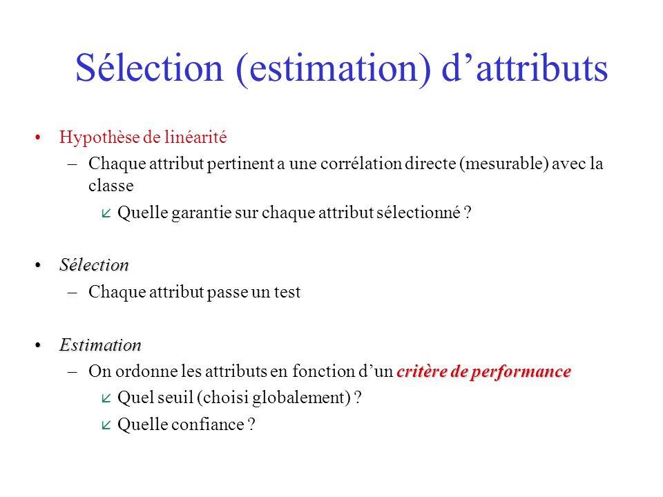 Sélection (estimation) dattributs Hypothèse de linéarité –Chaque attribut pertinent a une corrélation directe (mesurable) avec la classe å Quelle garantie sur chaque attribut sélectionné .