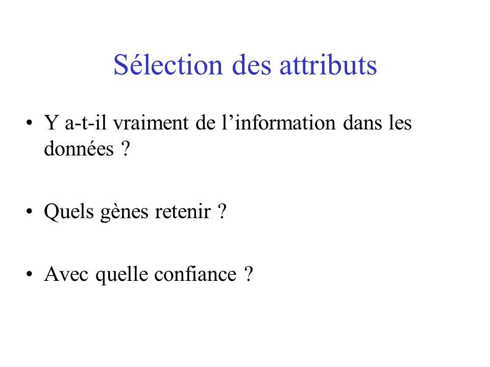 Sélection des attributs Y a-t-il vraiment de linformation dans les données ? Quels gènes retenir ? Avec quelle confiance ?