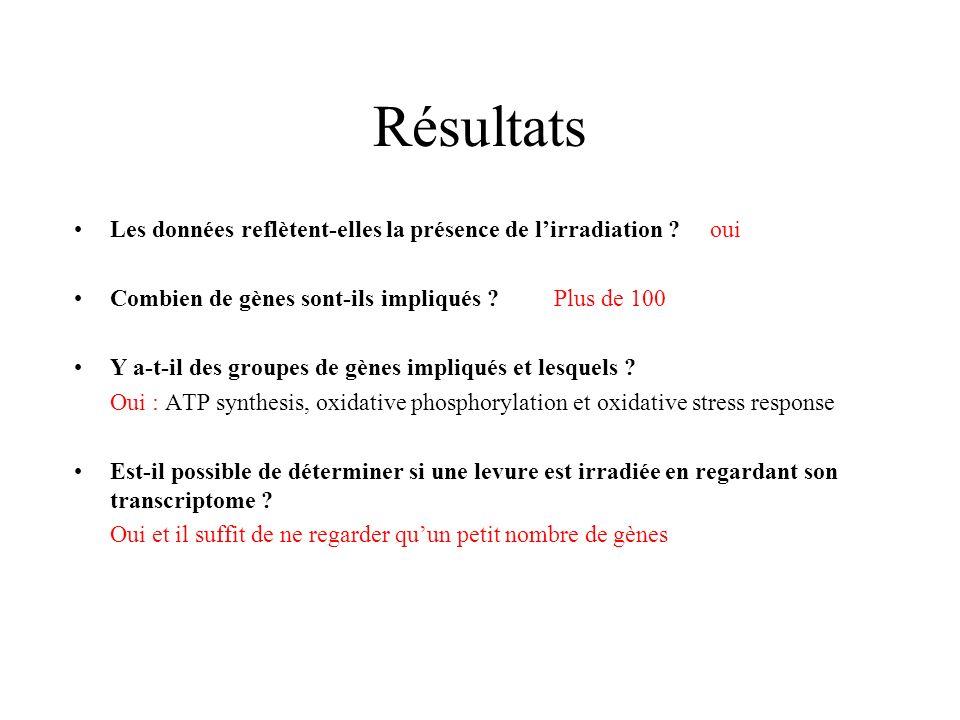 Résultats Les données reflètent-elles la présence de lirradiation .