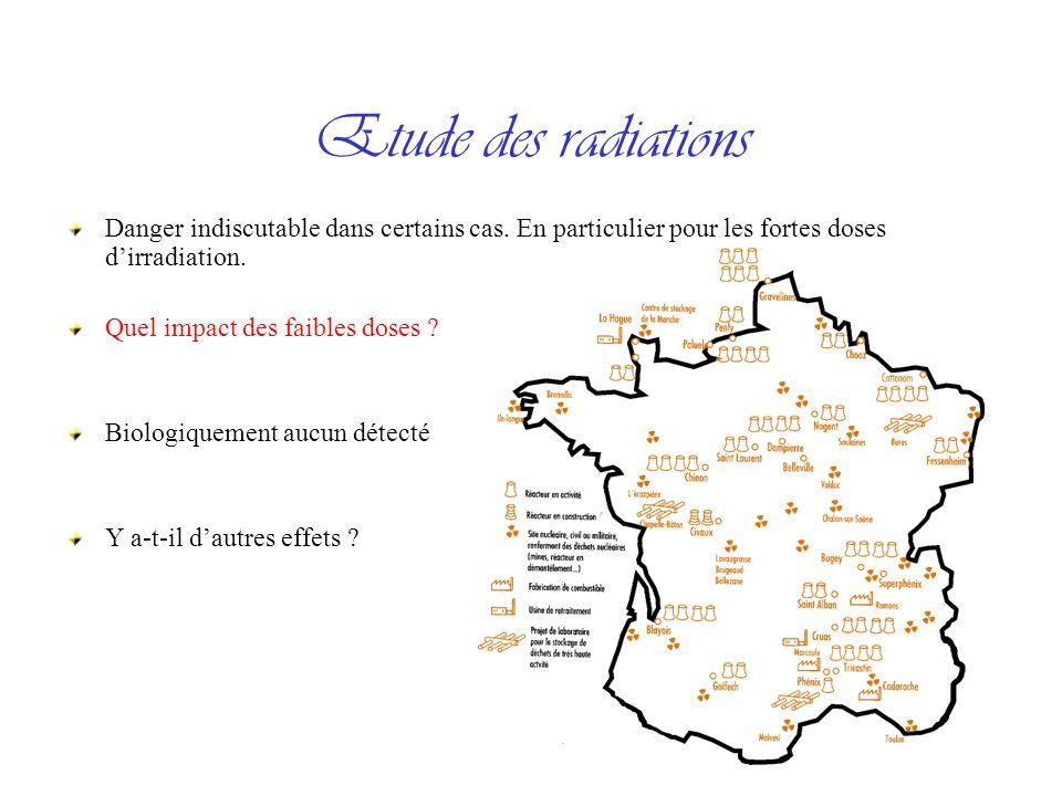 Etude des radiations Danger indiscutable dans certains cas. En particulier pour les fortes doses dirradiation. Quel impact des faibles doses ? Biologi