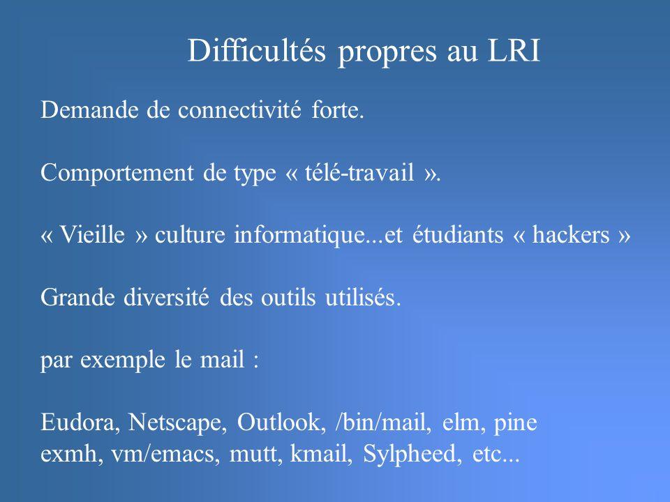 Difficultés propres au LRI Demande de connectivité forte.