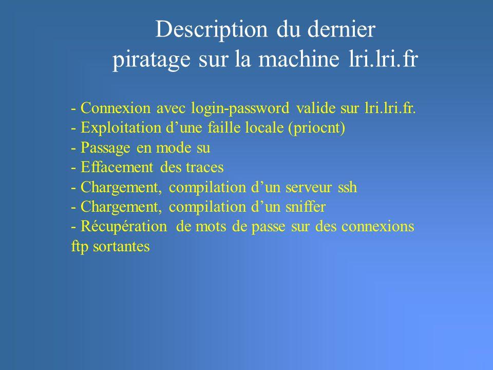 - Connexion avec login-password valide sur lri.lri.fr.