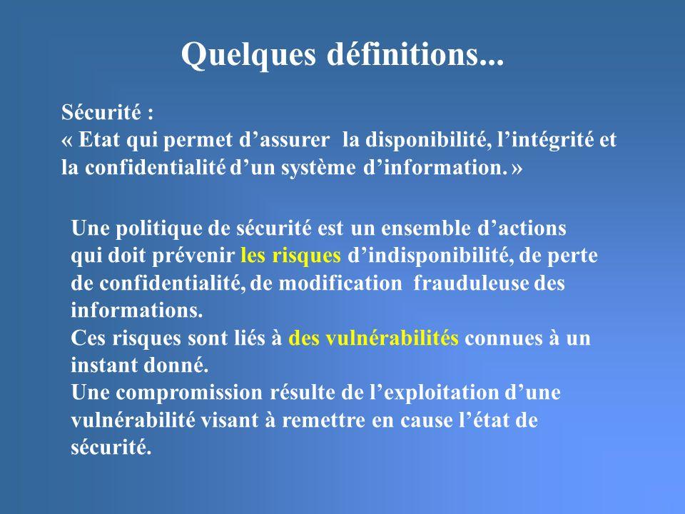 Quelques définitions...